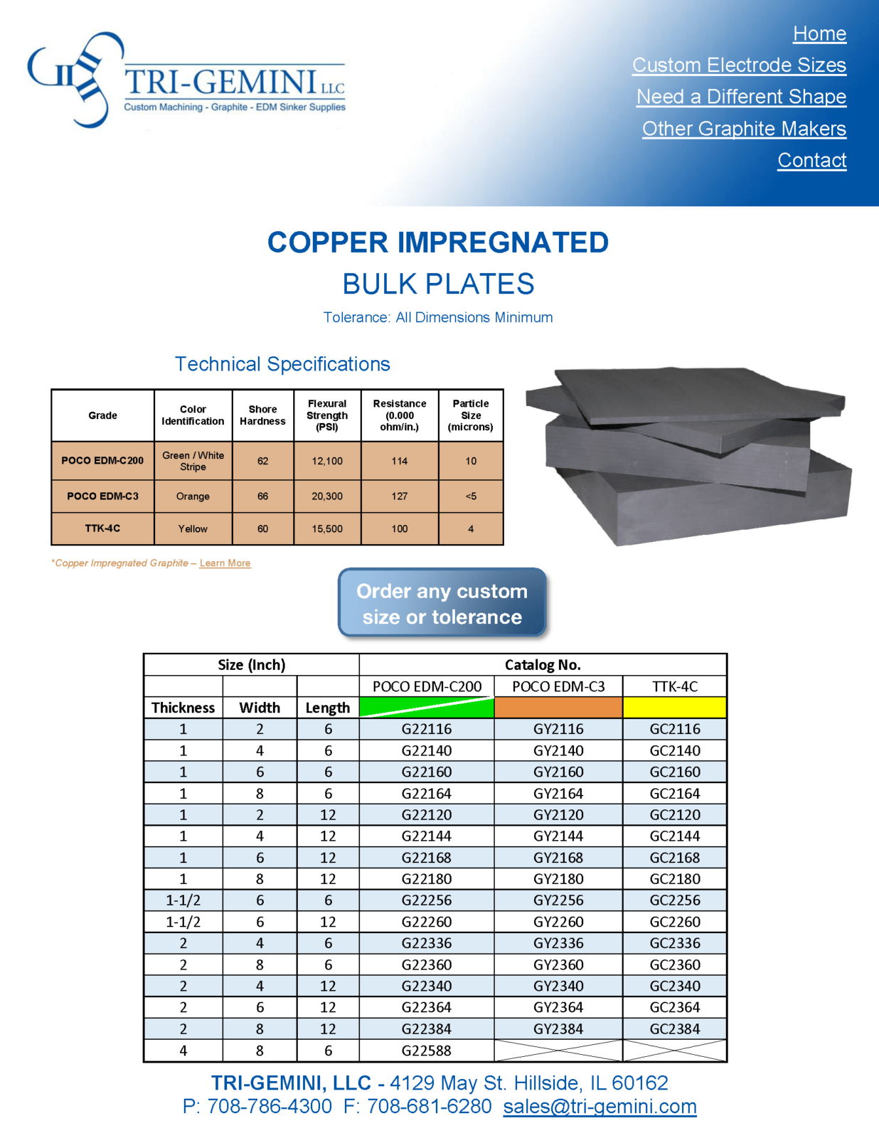 Copper Impregnated Bulk Plates