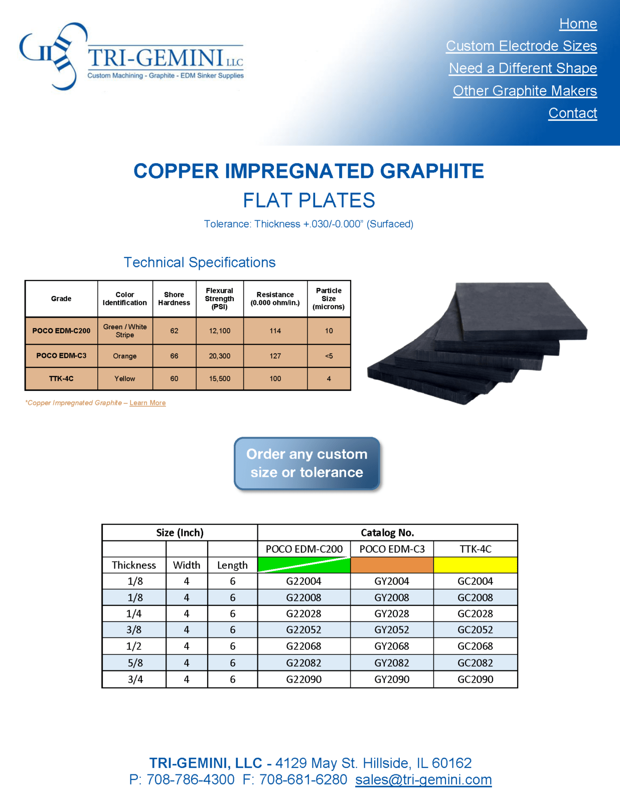 Copper Impregnated Flat Plates