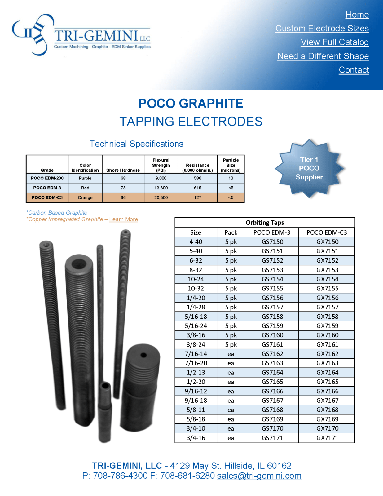 POCO Tapping Electrodes