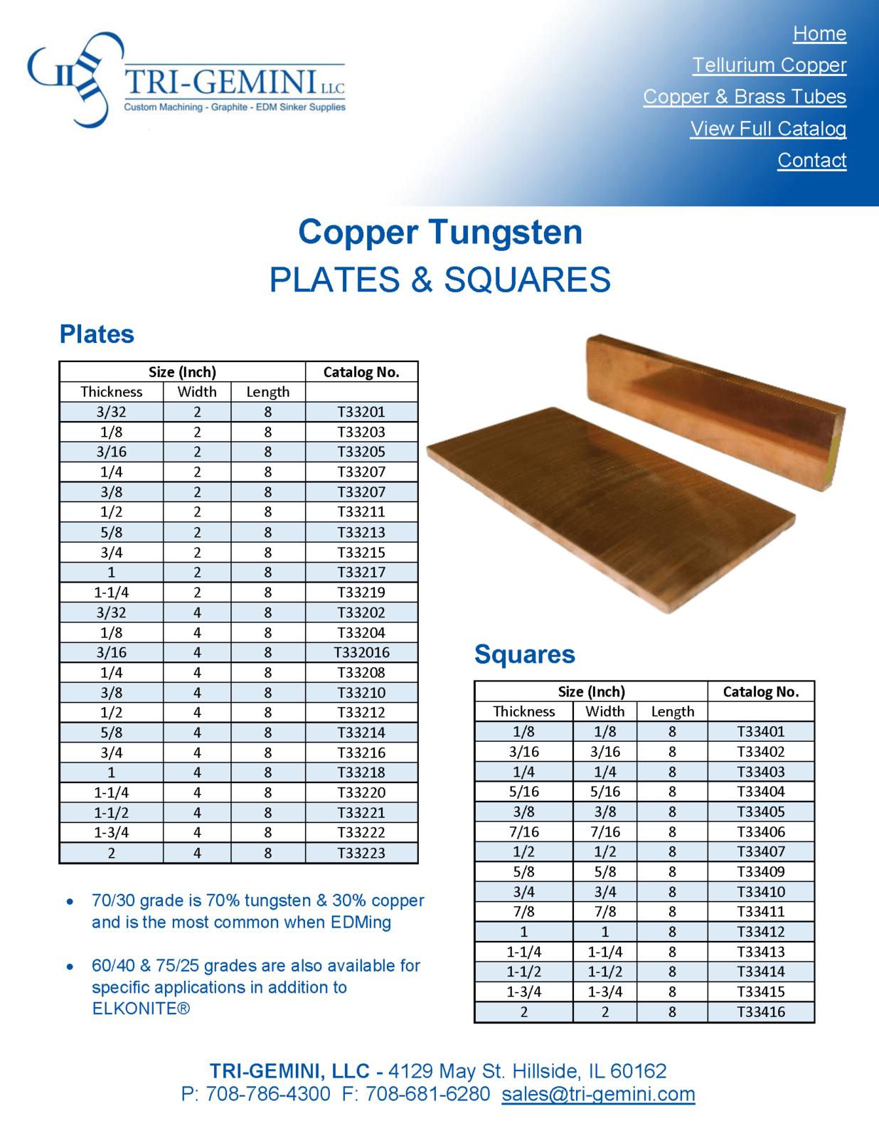 Copper Tungsten Squares & Plates