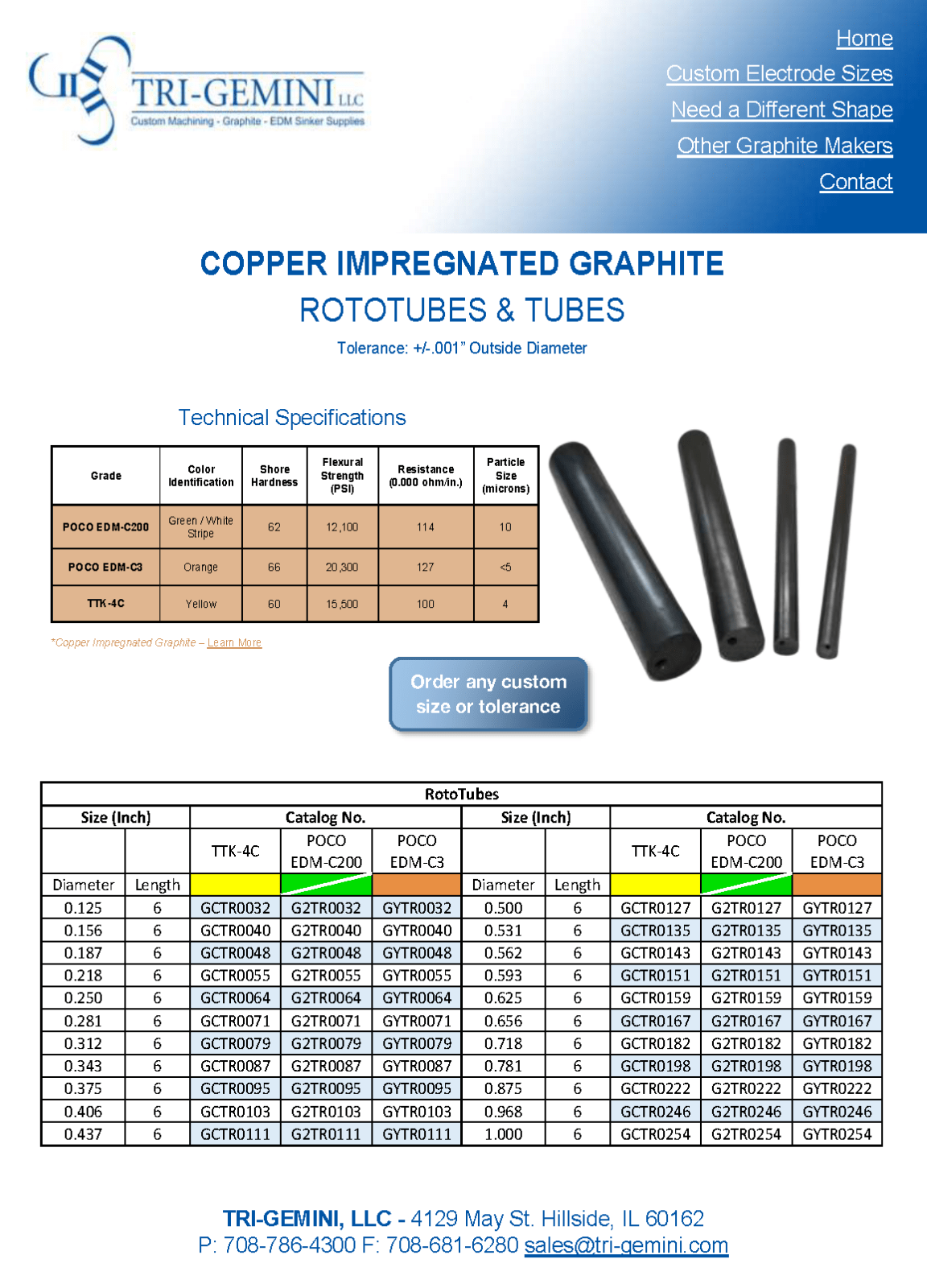 Copper Impregnated RotoTubes & Tubes pic