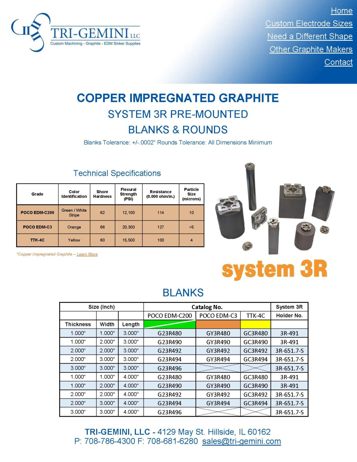 Copper Impregnated System 3R Mounted Electrodes_Page_1