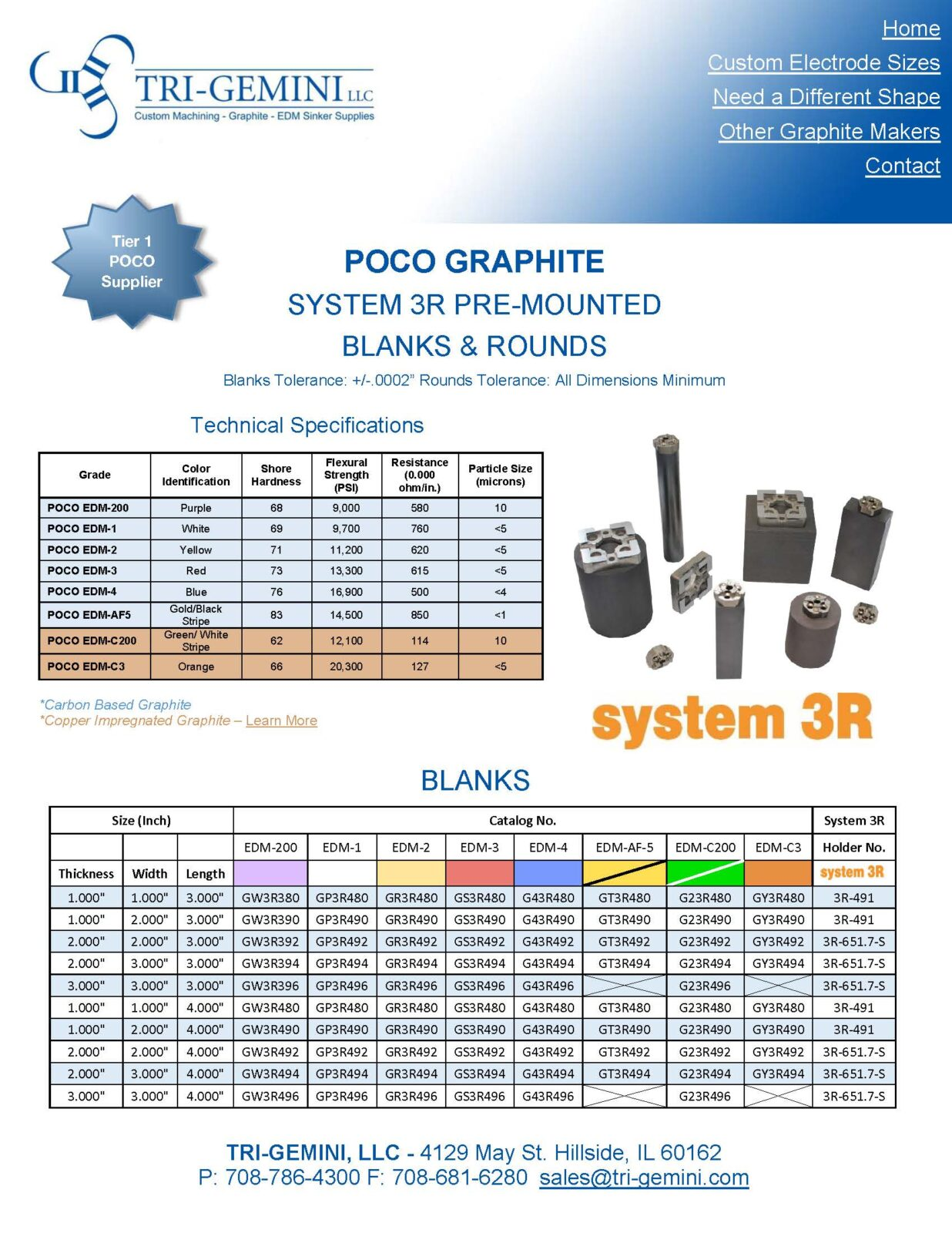 POCO System 3R Mounted Electrodes