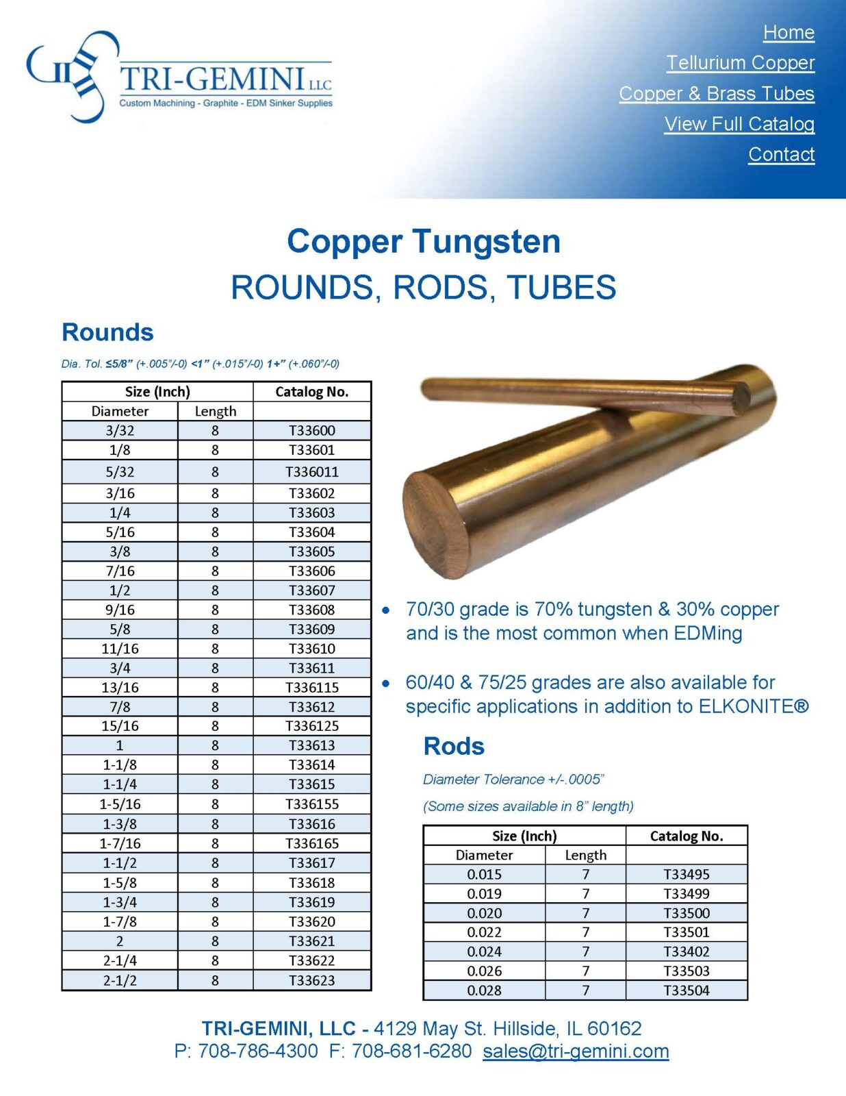 Copper Tungsten Rounds-Rods-Tubes