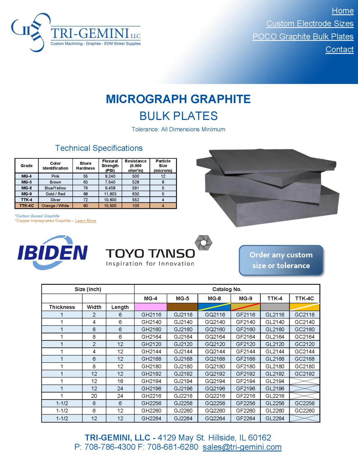 MicroGraph Bulk Plates Toyo Tanso Bulk Plates