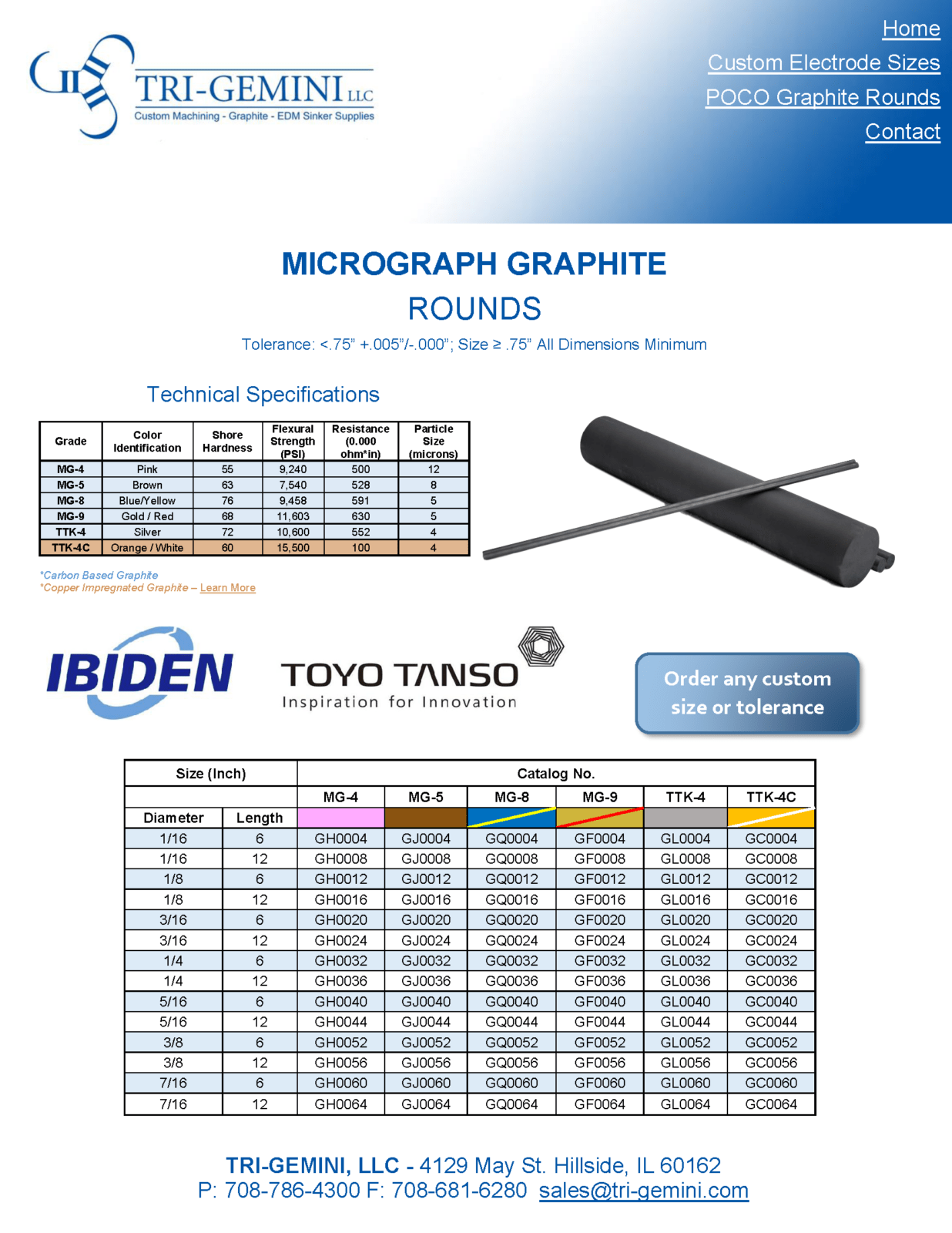 MicroGraph Rounds Toyo Tanso Rounds