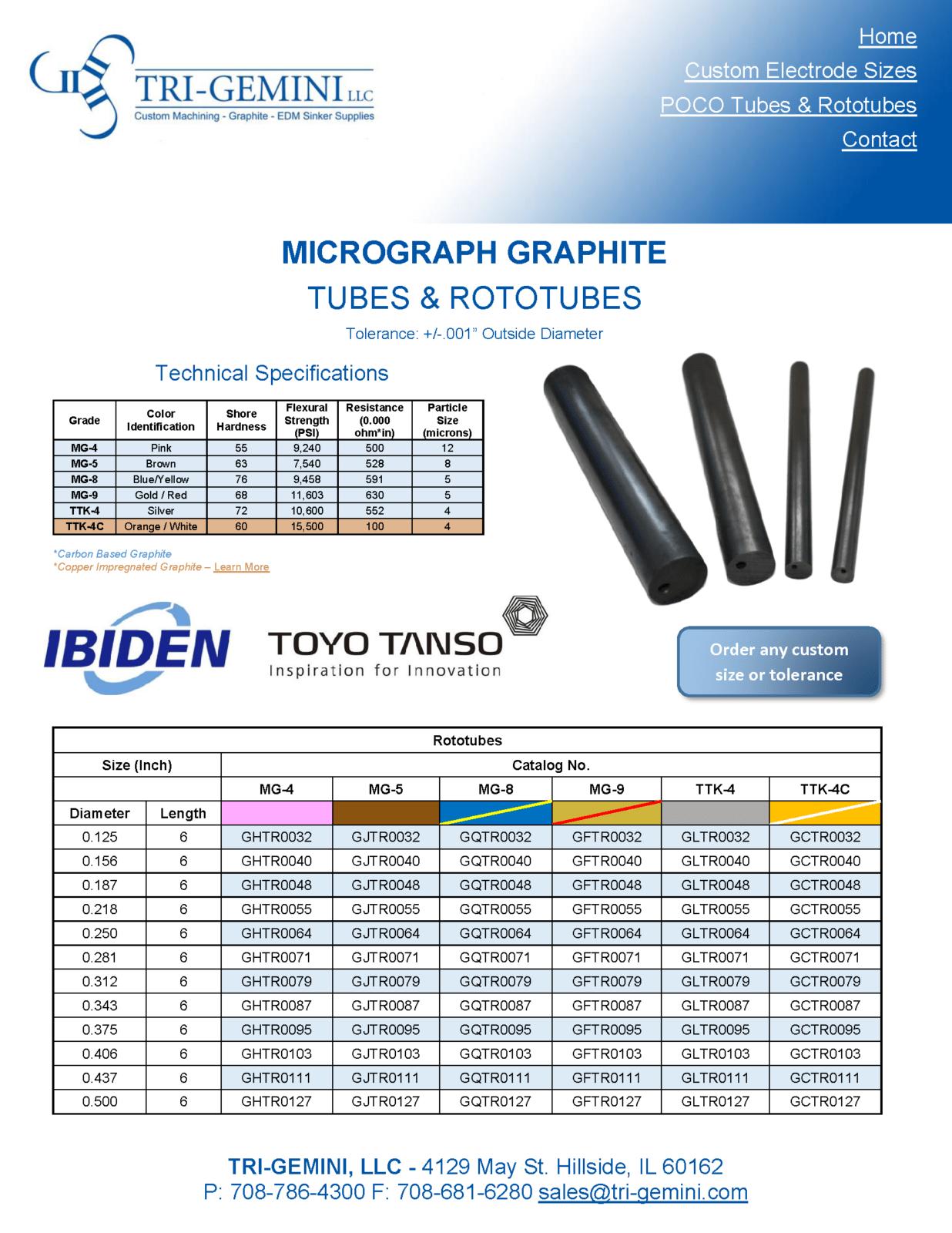 MicroGraph Tubes & RotoTubes Toyo Tanso RotoTubes & Tubes